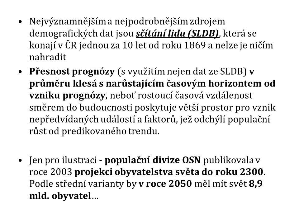 Nejvýznamnějším a nejpodrobnějším zdrojem demografických dat jsou sčítání lidu (SLDB), která se konají v ČR jednou za 10 let od roku 1869 a nelze je ničím nahradit Přesnost prognózy (s využitím nejen dat ze SLDB) v průměru klesá s narůstajícím časovým horizontem od vzniku prognózy, neboť rostoucí časová vzdálenost směrem do budoucnosti poskytuje větší prostor pro vznik nepředvídaných událostí a faktorů, jež odchýlí populační růst od predikovaného trendu.
