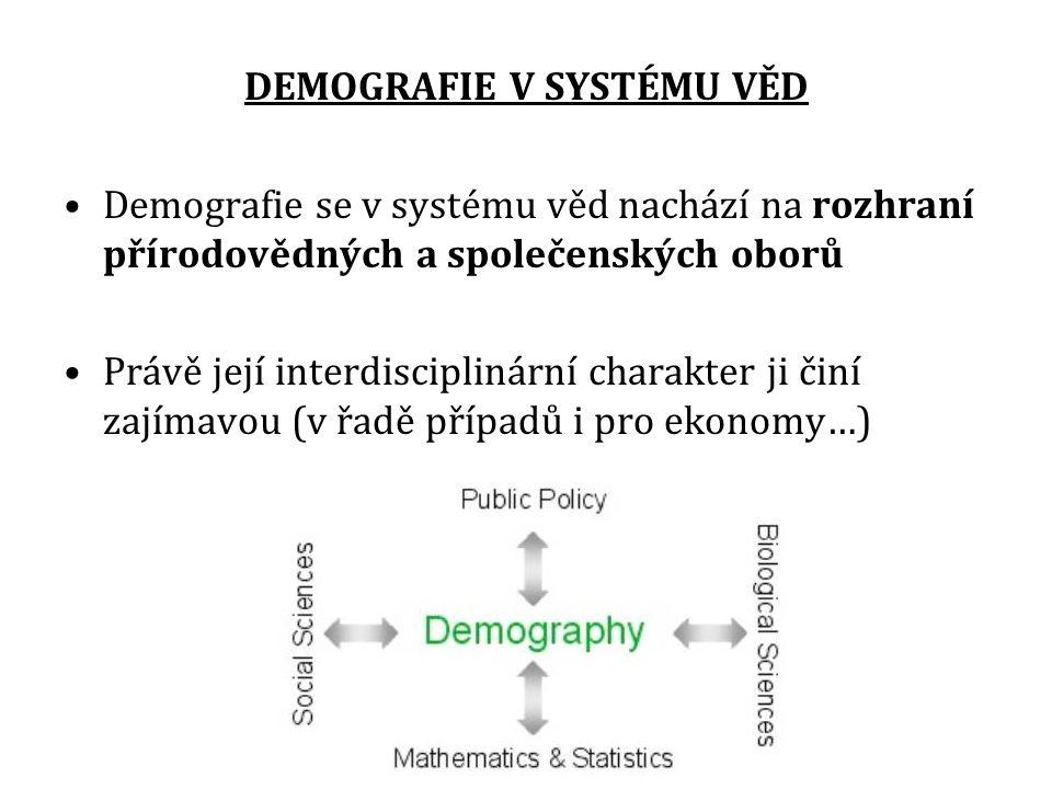 DEMOGRAFIE V SYSTÉMU VĚD Demografie se v systému věd nachází na rozhraní přírodovědných a společenských oborů Právě její interdisciplinární charakter ji činí zajímavou (v řadě případů i pro ekonomy…)