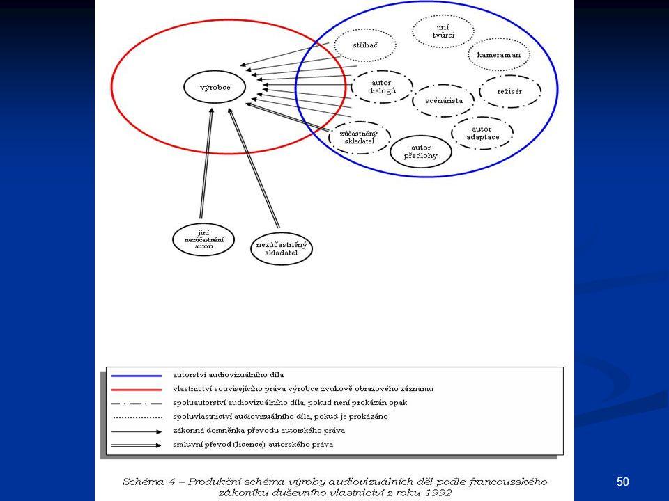 51 NĚMECKO 1 Autorský zákon z roku 1965 ( Urheberrechtsgesetz )  přirozenoprávní monistické pojetí  přirozenoprávní monistické pojetí