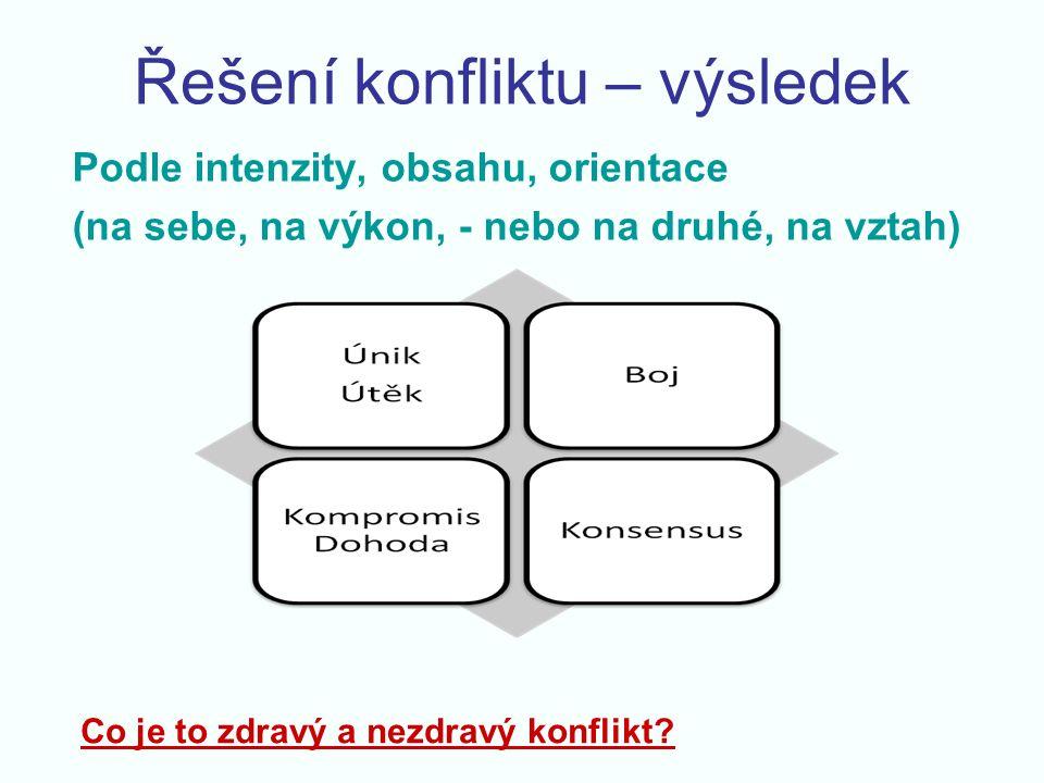 Řešení konfliktu – výsledek Podle intenzity, obsahu, orientace (na sebe, na výkon, - nebo na druhé, na vztah) Co je to zdravý a nezdravý konflikt?
