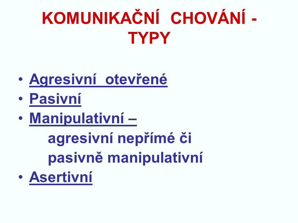 KOMUNIKAČNÍ CHOVÁNÍ - TYPY Agresivní otevřené Pasivní Manipulativní – agresivní nepřímé či pasivně manipulativní Asertivní