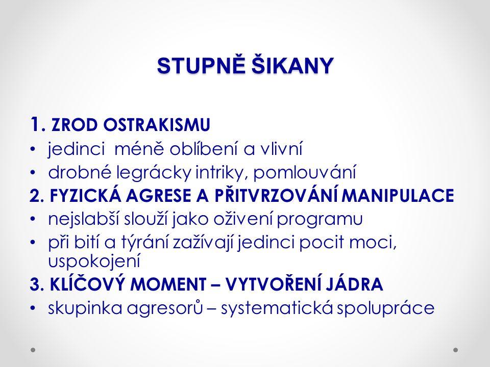STUPNĚ ŠIKANY 1.
