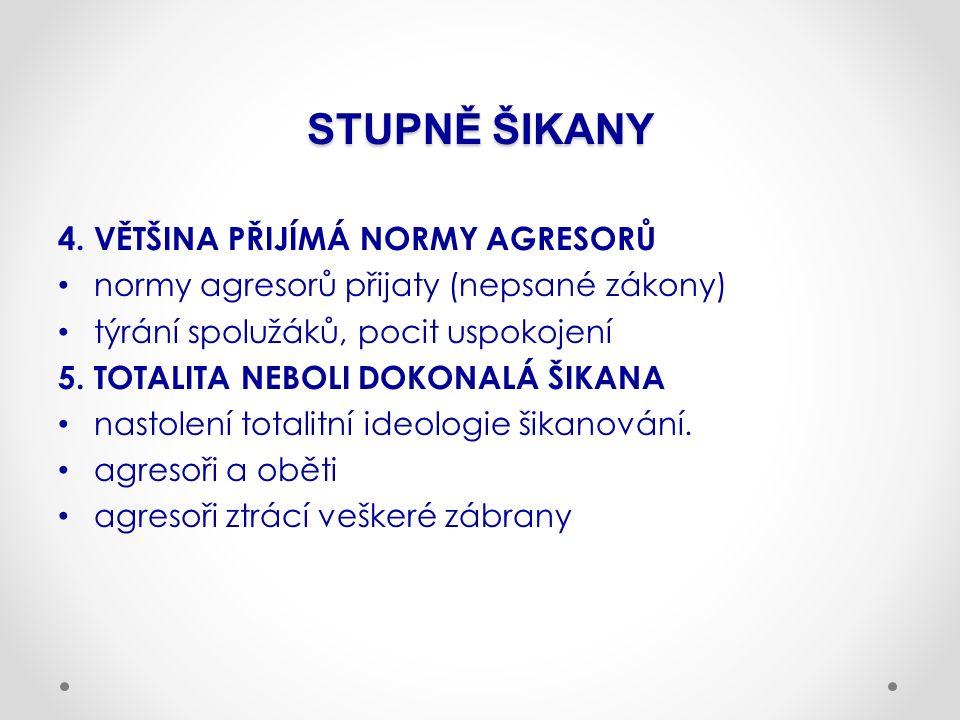 STUPNĚ ŠIKANY 4.
