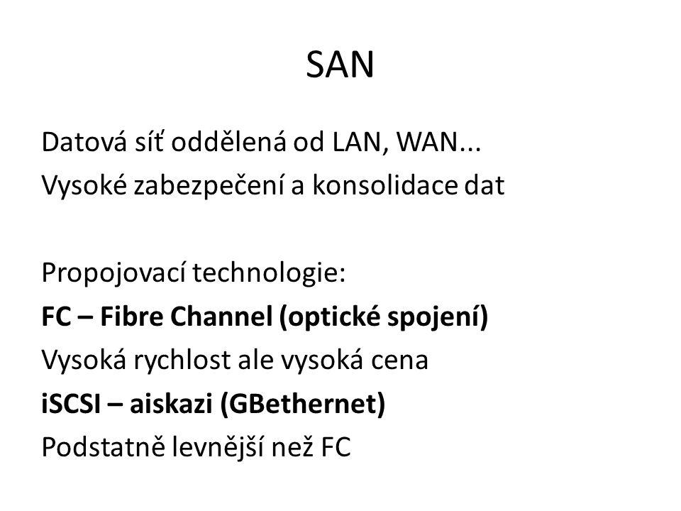 SAN Datová síť oddělená od LAN, WAN...