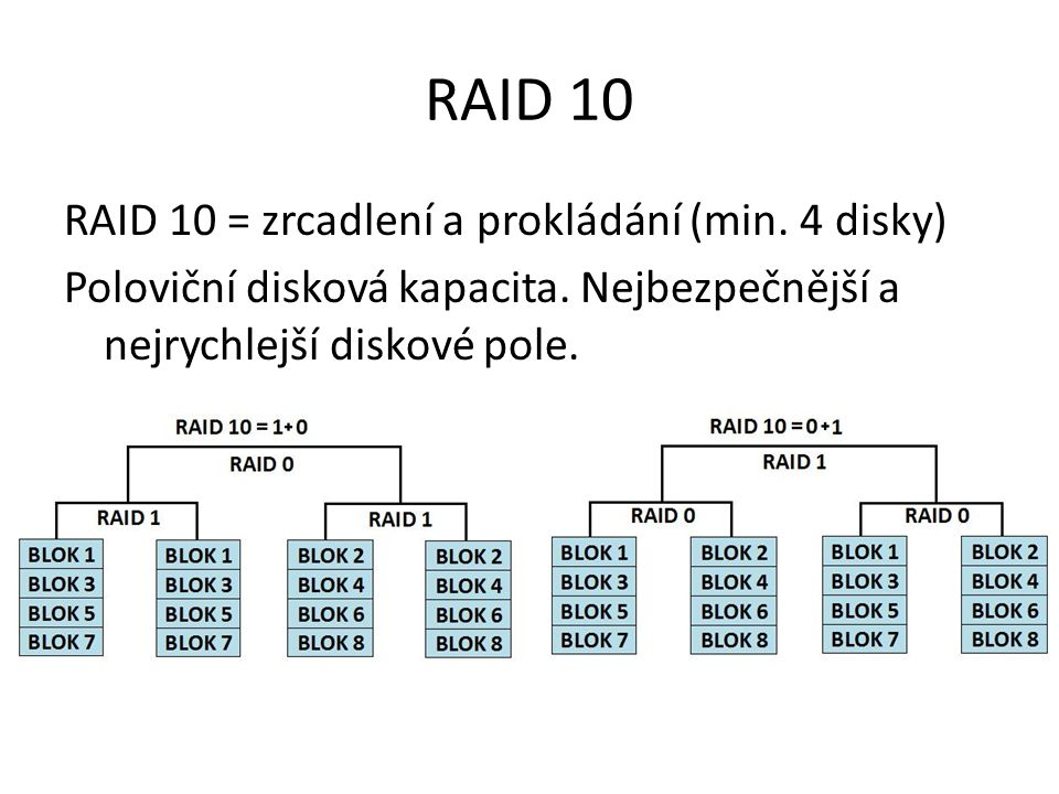 RAID 10 RAID 10 = zrcadlení a prokládání (min. 4 disky) Poloviční disková kapacita.