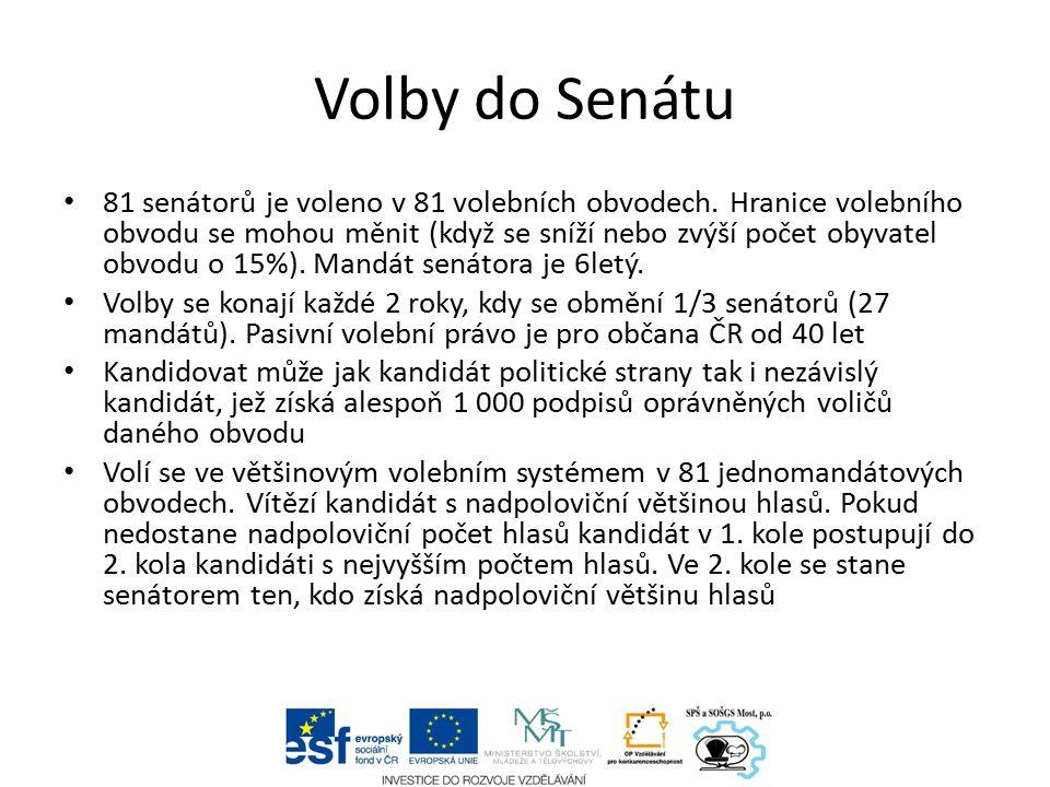 Volby do Senátu 81 senátorů je voleno v 81 volebních obvodech.
