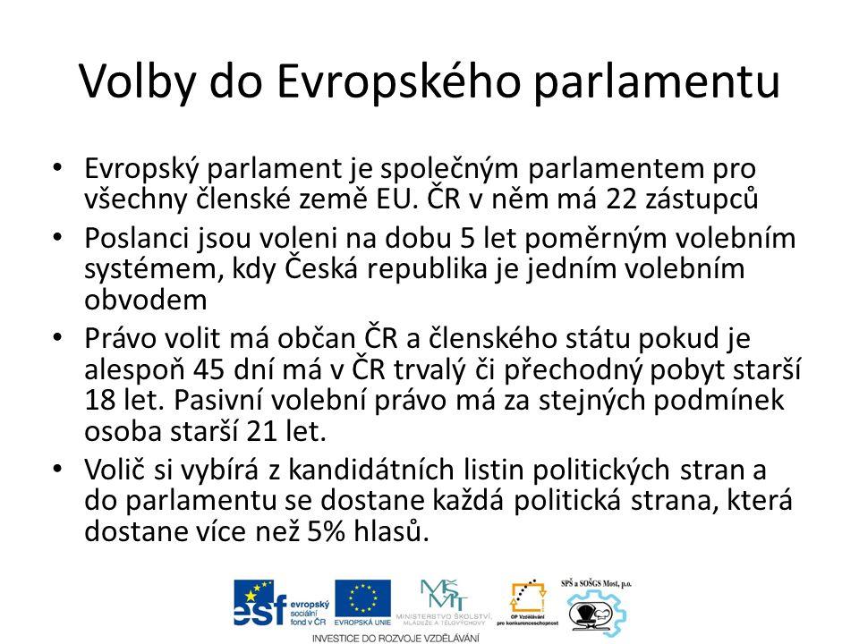 Volby do Evropského parlamentu Evropský parlament je společným parlamentem pro všechny členské země EU.