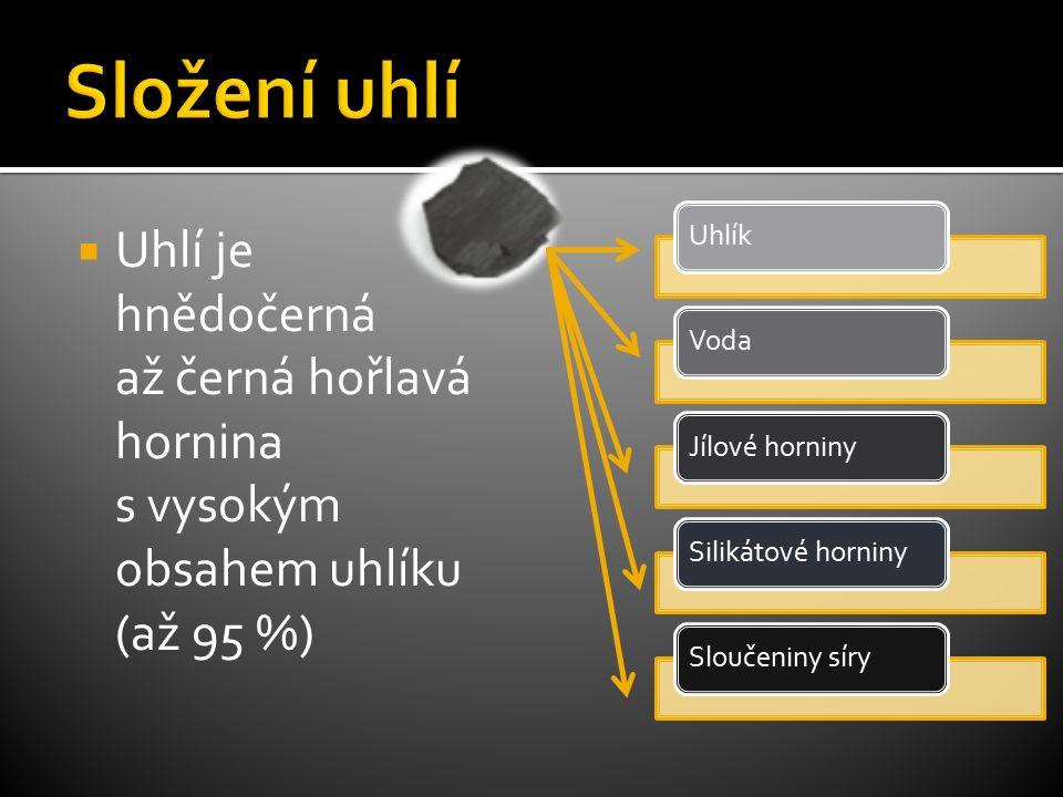  Uhlí je hnědočerná až černá hořlavá hornina s vysokým obsahem uhlíku (až 95 %) UhlíkVodaJílové horninySilikátové horninySloučeniny síry