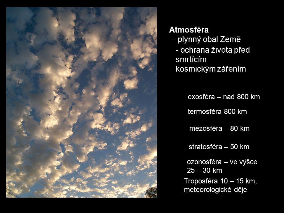 Atmosféra – plynný obal Země Troposféra 10 – 15 km, meteorologické děje stratosféra – 50 km mezosféra – 80 km termosféra 800 km exosféra – nad 800 km