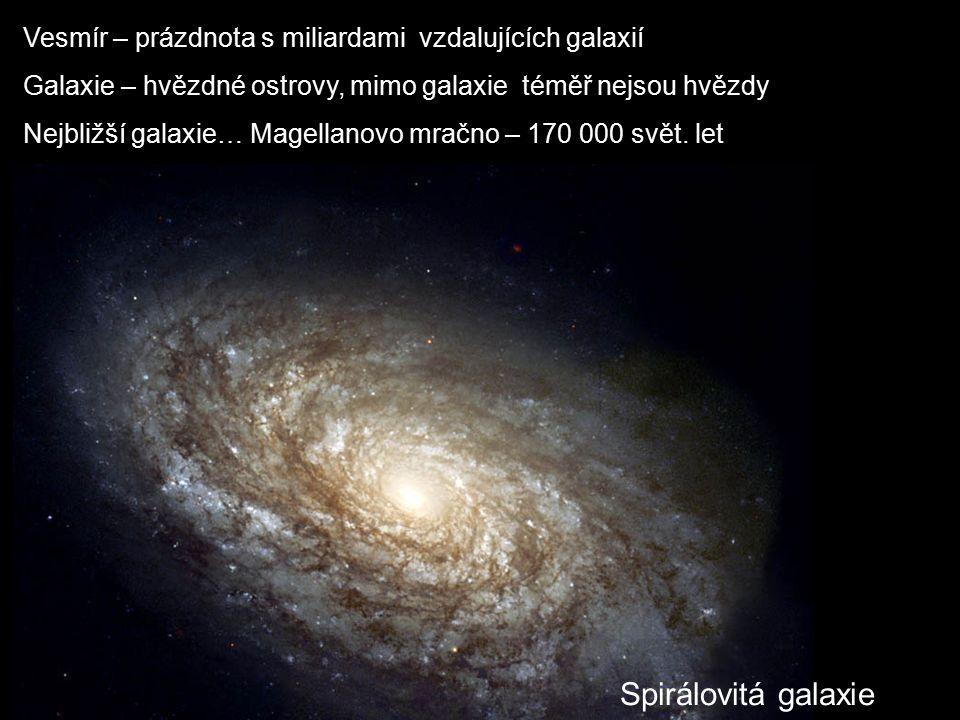 Spirálovitá galaxie Vesmír – prázdnota s miliardami vzdalujících galaxií Galaxie – hvězdné ostrovy, mimo galaxie téměř nejsou hvězdy Nejbližší galaxie