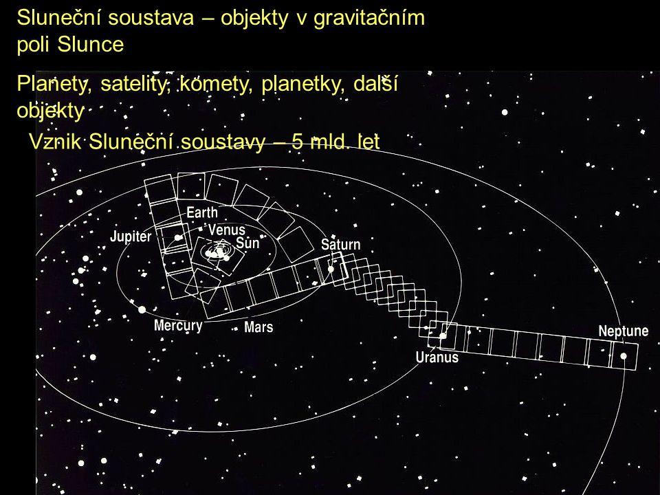 Sluneční soustava – objekty v gravitačním poli Slunce Planety, satelity, komety, planetky, další objekty Vznik Sluneční soustavy – 5 mld. let