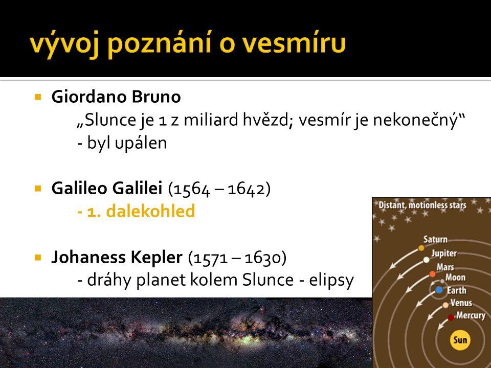 """ Giordano Bruno """"Slunce je 1 z miliard hvězd; vesmír je nekonečný - byl upálen  Galileo Galilei (1564 – 1642) - 1."""