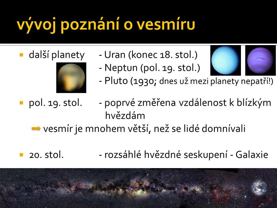  další planety- Uran (konec 18. stol.) - Neptun (pol.