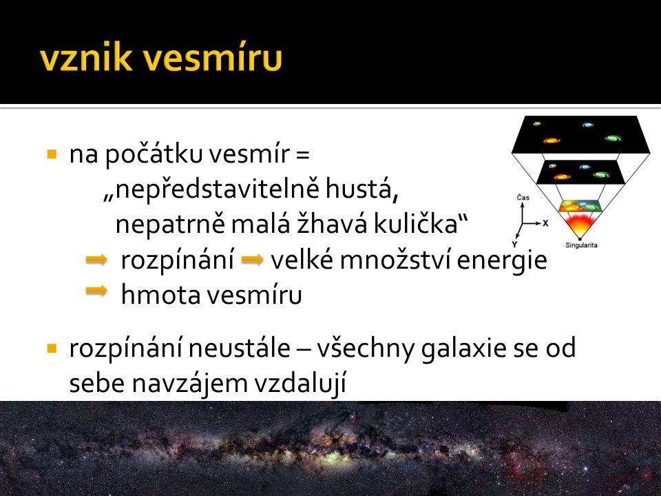 """ na počátku vesmír = """"nepředstavitelně hustá, nepatrně malá žhavá kulička rozpínání velké množství energie hmota vesmíru  rozpínání neustále – všechny galaxie se od sebe navzájem vzdalují"""