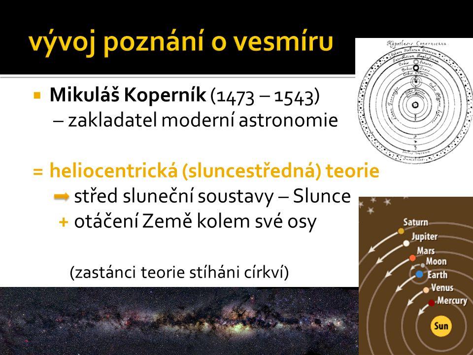  Mikuláš Koperník (1473 – 1543) – zakladatel moderní astronomie =heliocentrická (sluncestředná) teorie střed sluneční soustavy – Slunce + otáčení Země kolem své osy (zastánci teorie stíháni církví)