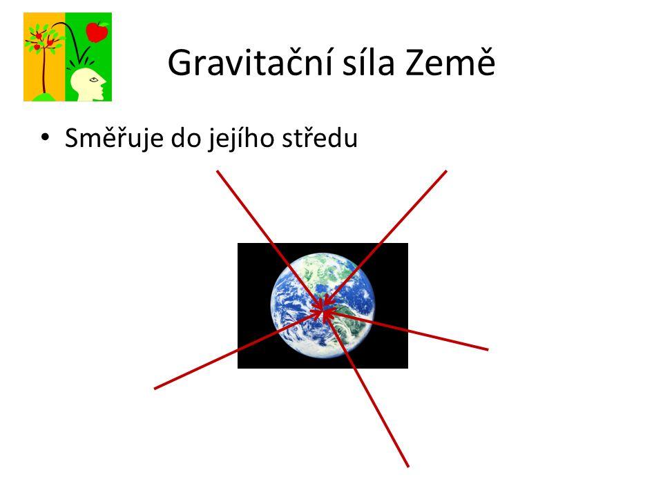 Gravitační síla Země Směřuje do jejího středu