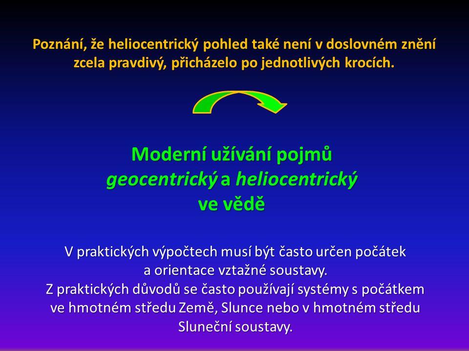 Poznání, že heliocentrický pohled také není v doslovném znění zcela pravdivý, přicházelo po jednotlivých krocích.