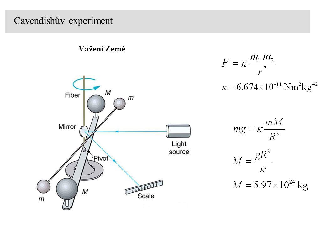 Cavendishův experiment Vážení Země
