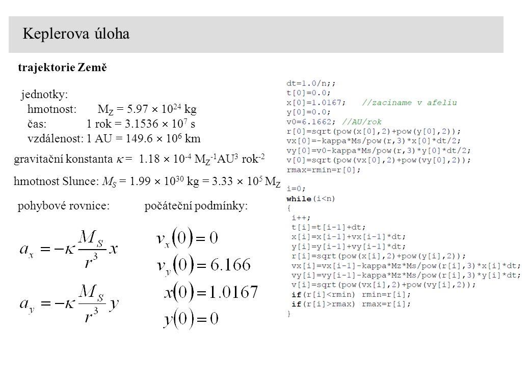 Keplerova úloha trajektorie Země jednotky: hmotnost: M Z = 5.97  10 24 kg čas: 1 rok = 3.1536  10 7 s vzdálenost: 1 AU = 149.6  10 6 km gravitační konstanta  = 1.18  10 -4 M Z -1 AU 3 rok -2 pohybové rovnice:počáteční podmínky: hmotnost Slunce: M S = 1.99  10 30 kg = 3.33  10 5 M Z