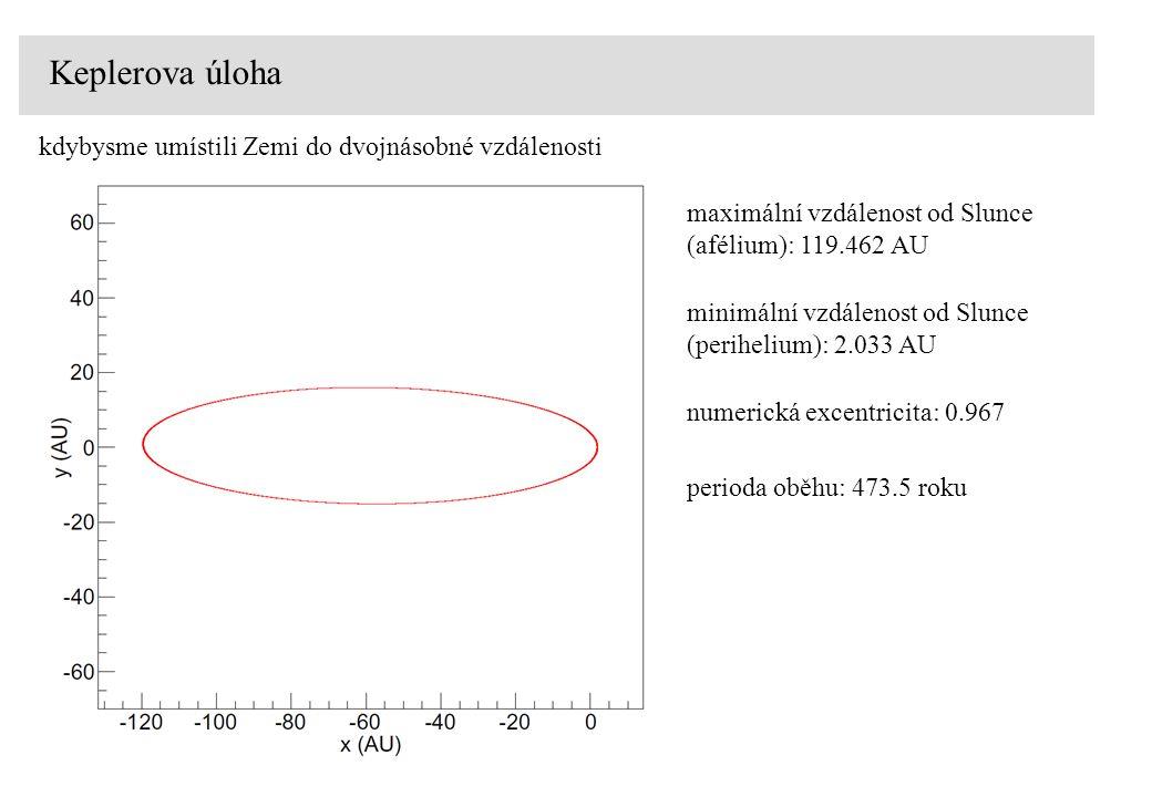 Keplerova úloha kdybysme umístili Zemi do dvojnásobné vzdálenosti maximální vzdálenost od Slunce (afélium): 119.462 AU minimální vzdálenost od Slunce (perihelium): 2.033 AU numerická excentricita: 0.967 perioda oběhu: 473.5 roku