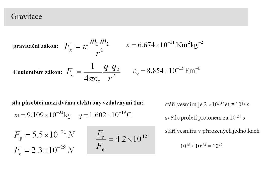 Gravitace gravitační zákon: Coulombův zákon: síla působíci mezi dvěma elektrony vzdálenými 1m: světlo proletí protonem za 10 -24 s stáří vesmíru je 2  10 10 let  10 18 s 10 18 / 10 -24 = 10 42 stáří vesmíru v přirozených jednotkách