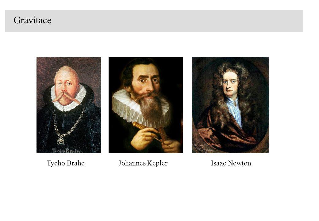 Tycho Brahe Gravitace Johannes KeplerIsaac Newton