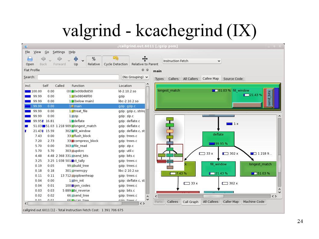 24 valgrind - kcachegrind (IX)