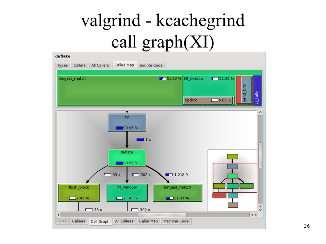 26 valgrind - kcachegrind call graph(XI)