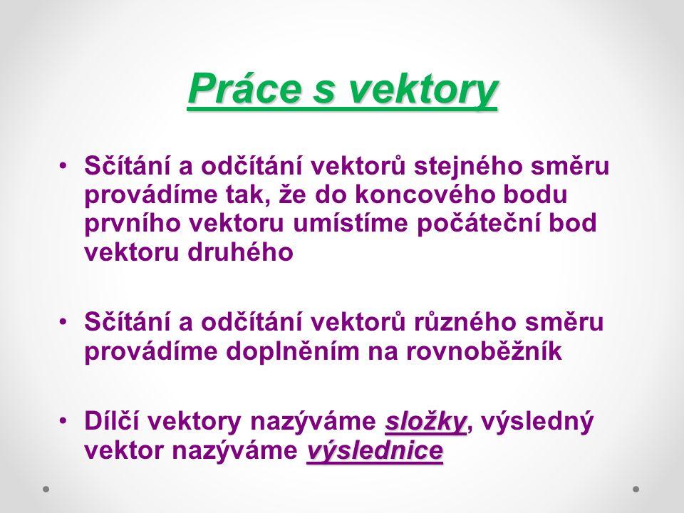 Práce s vektory Sčítání a odčítání vektorů stejného směru provádíme tak, že do koncového bodu prvního vektoru umístíme počáteční bod vektoru druhého Sčítání a odčítání vektorů různého směru provádíme doplněním na rovnoběžník složky výsledniceDílčí vektory nazýváme složky, výsledný vektor nazýváme výslednice