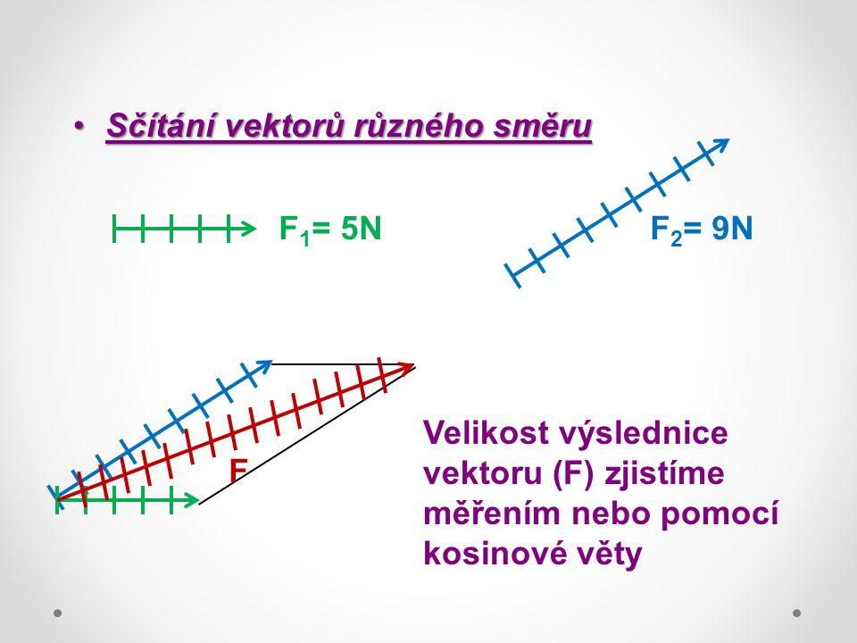 Sčítání vektorů různého směruSčítání vektorů různého směru F 1 = 5NF 2 = 9N Velikost výslednice vektoru (F) zjistíme měřením nebo pomocí kosinové věty F