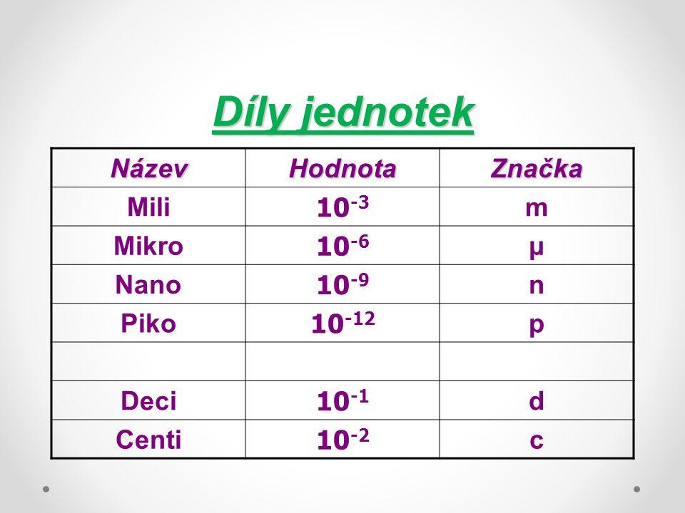Díly jednotek NázevHodnotaZnačka Mili 10 -3 m Mikro 10 -6 μ Nano 10 -9 n Piko 10 -12 p Deci 10 -1 d Centi 10 -2 c