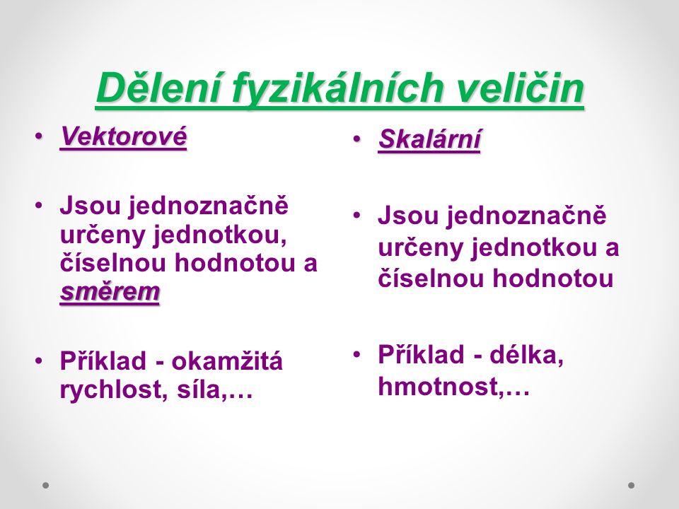 Seznam zdrojů pro textovou část LEPIL, O.a kol. Fyzika pro střední školy 1.díl.