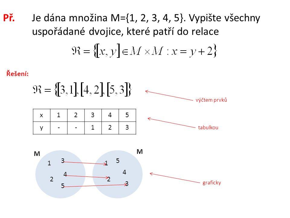 Př. Je dána množina M={1, 2, 3, 4, 5}. Vypište všechny uspořádané dvojice, které patří do relace Řešení: x12345 y--123 M M 1 2 3 4 5 1 2 3 4 5 výčtem