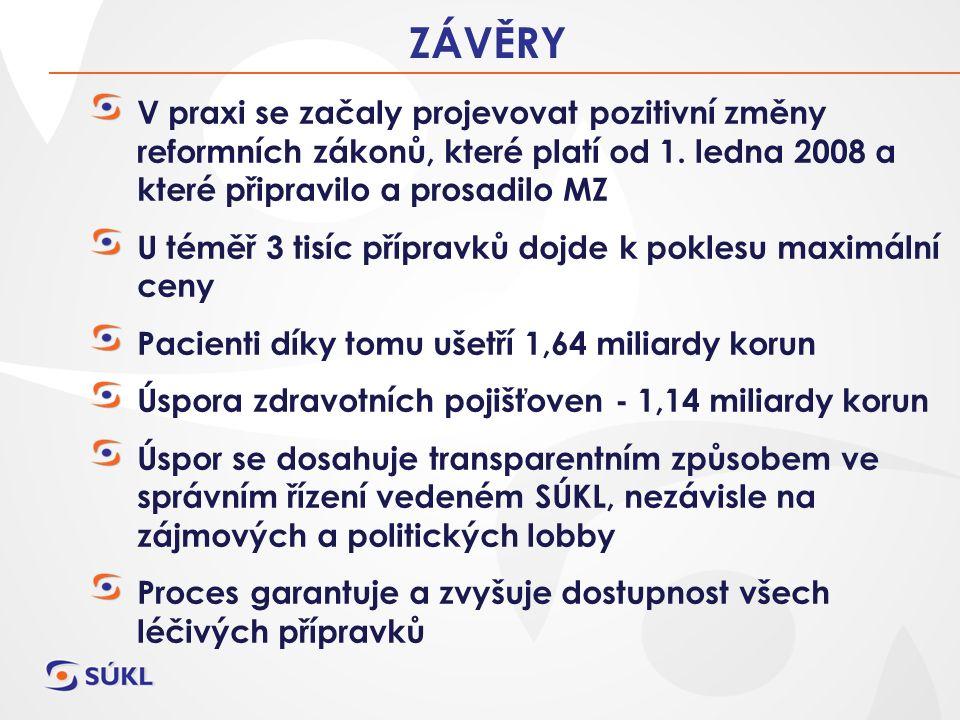 ZÁVĚRY V praxi se začaly projevovat pozitivní změny reformních zákonů, které platí od 1.