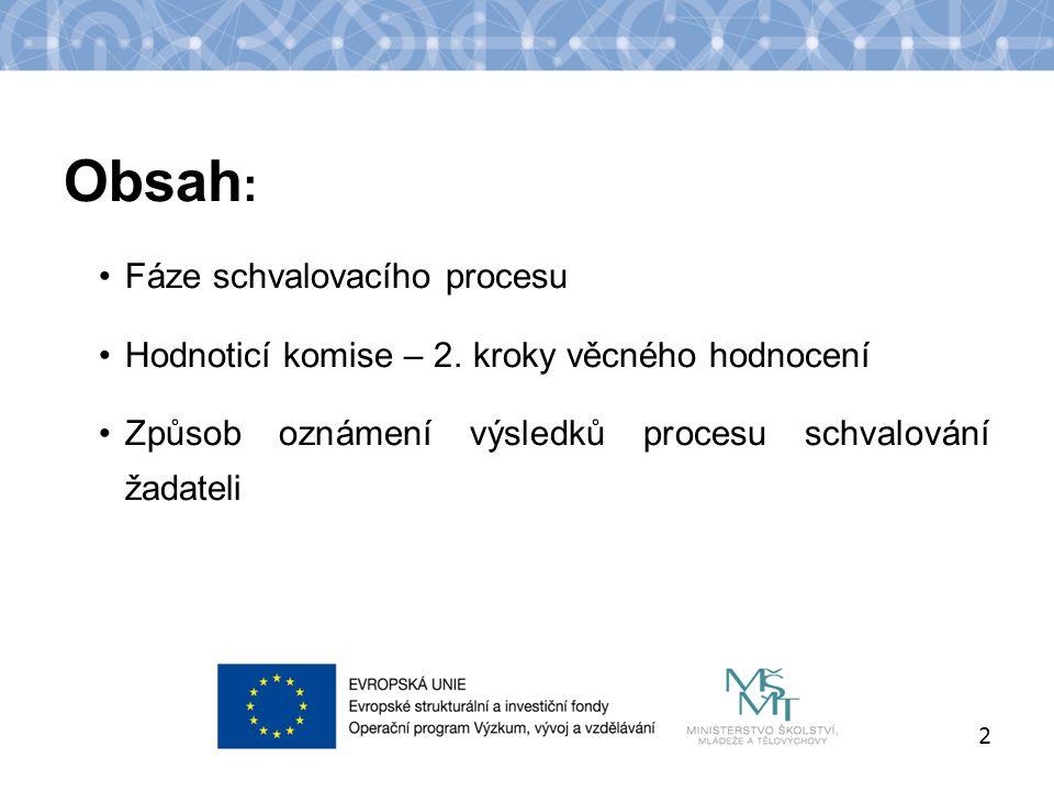 Název kapitoly Název podkapitoly Text Obsah : Fáze schvalovacího procesu Hodnoticí komise – 2.
