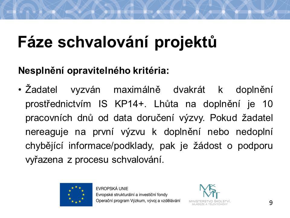 Název kapitoly Název podkapitoly Text Fáze schvalování projektů Nesplnění opravitelného kritéria: Žadatel vyzván maximálně dvakrát k doplnění prostřednictvím IS KP14+.