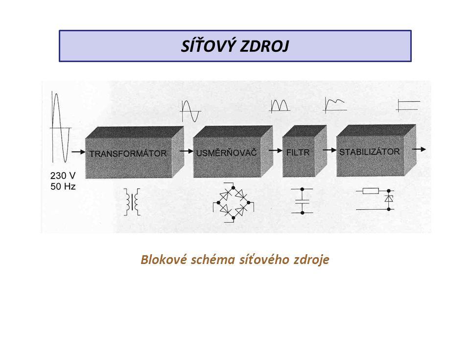 Blokové schéma síťového zdroje SÍŤOVÝ ZDROJ