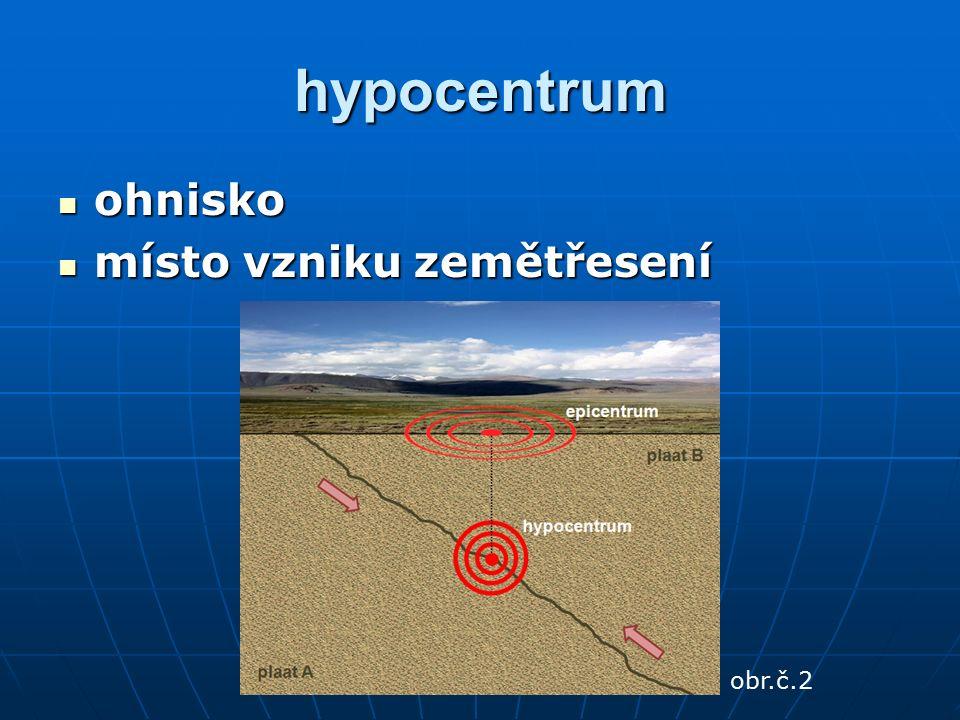 epicentrum místo na povrchu Země, které je nejblíže ohnisku místo na povrchu Země, které je nejblíže ohnisku obr.č.3