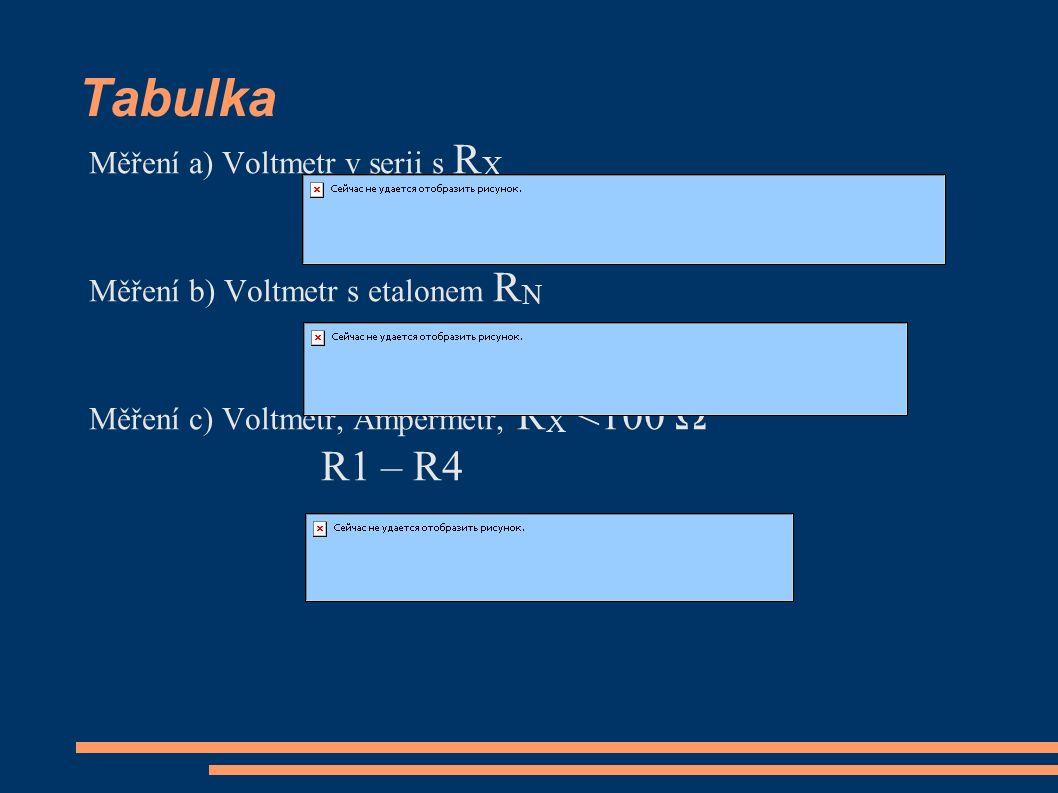Tabulka Měření a) Voltmetr v serii s R X Měření b) Voltmetr s etalonem R N Měření c) Voltmetr, Ampérmetr, R X <100 Ω R1 – R4