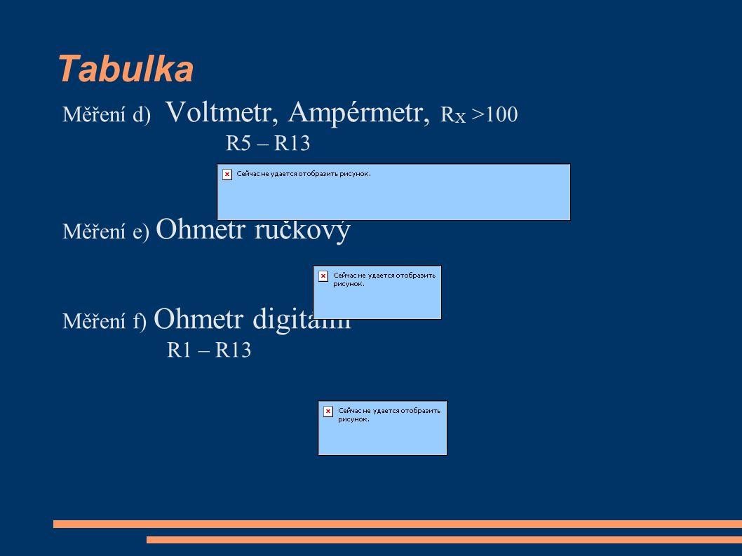 Tabulka Měření d) Voltmetr, Ampérmetr, R X >100 R5 – R13 Měření e) Ohmetr ručkový Měření f) Ohmetr digitální R1 – R13