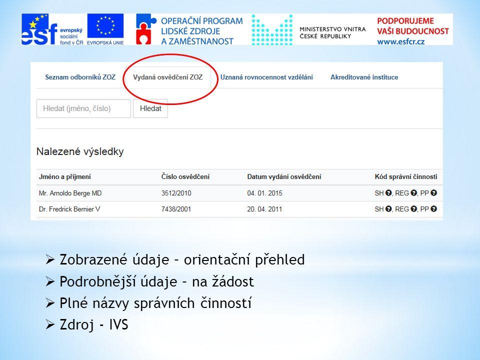  Zobrazené údaje – orientační přehled  Podrobnější údaje – na žádost  Plné názvy správních činností  Zdroj - IVS