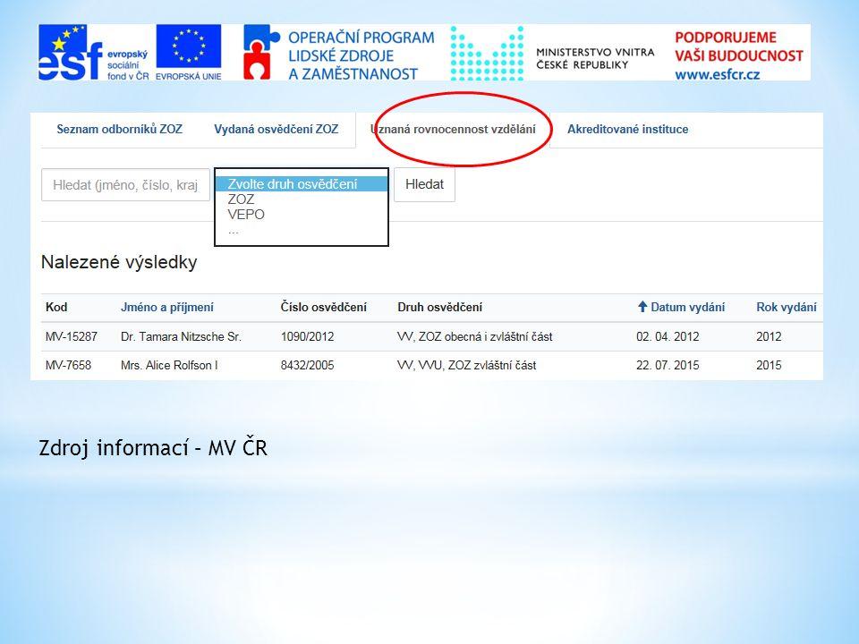 Zdroj informací – MV ČR