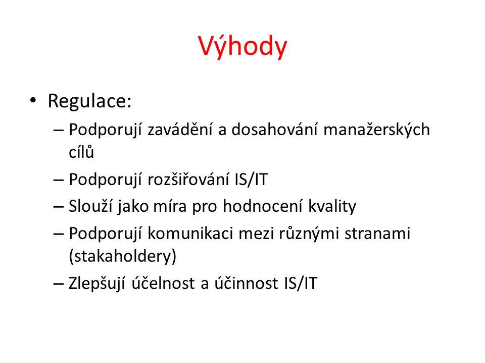 Příklady http://its.virginia.edu/policy/ http://vc.vse.cz/o-centru/pravidla-pro-praci-v- siti/ http://vc.vse.cz/o-centru/pravidla-pro-praci-v- siti/