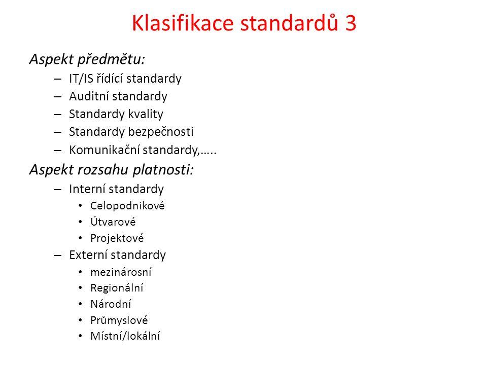 Formální požadavky 1.Obecný popis (seznam standardů, pravidla identifikace – číslování může označovat hierarchii, platnost, předmět) 2.Dokumentace každého standardu (číslo, jméno, kategorie, odkazy, účel a cíl, rozsah, definice, politiky, praktiky, odpovědnosti, datum vydání, datum revize, datum ukončení platnosti, odkaz na odpovědnou osobu, atd.)
