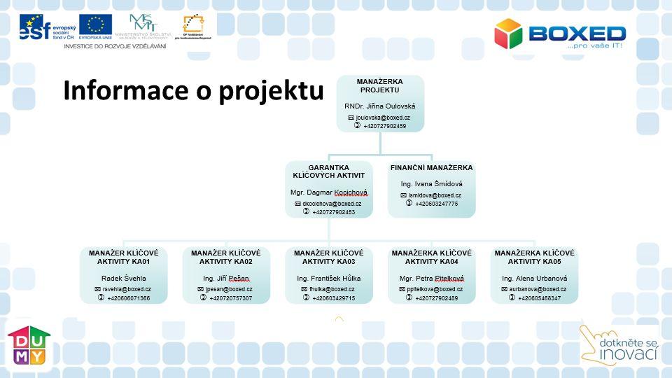 Do projektu je zapojeno 50 partnerů s finančním příspěvkem.