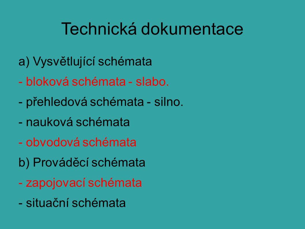Technická dokumentace a) Vysvětlující schémata - bloková schémata - slabo.