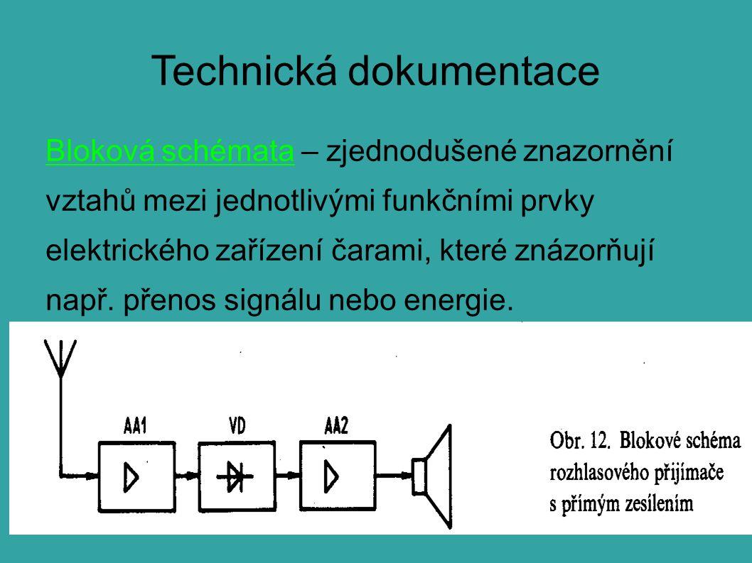 Technická dokumentace Bloková schémata – zjednodušené znazornění vztahů mezi jednotlivými funkčními prvky elektrického zařízení čarami, které znázorňují např.