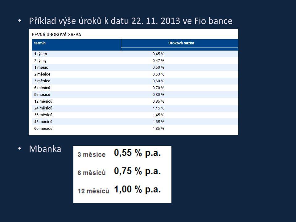 Příklad výše úroků k datu 22. 11. 2013 ve Fio bance Mbanka