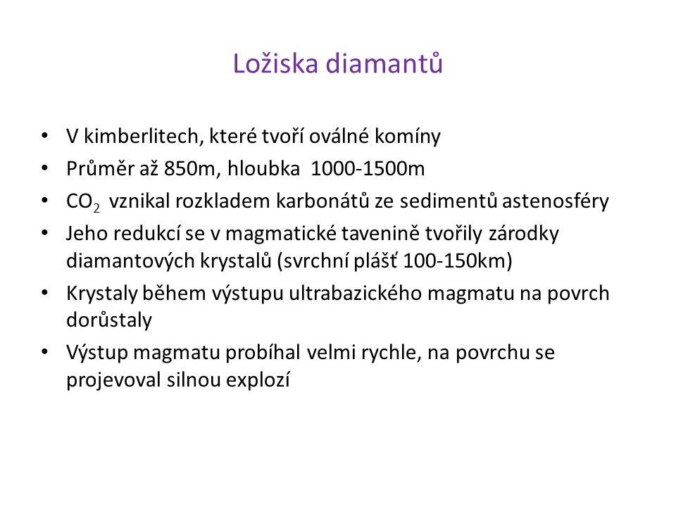Ložiska diamantů V kimberlitech, které tvoří oválné komíny Průměr až 850m, hloubka 1000-1500m CO 2 vznikal rozkladem karbonátů ze sedimentů astenosféry Jeho redukcí se v magmatické tavenině tvořily zárodky diamantových krystalů (svrchní plášť 100-150km) Krystaly během výstupu ultrabazického magmatu na povrch dorůstaly Výstup magmatu probíhal velmi rychle, na povrchu se projevoval silnou explozí