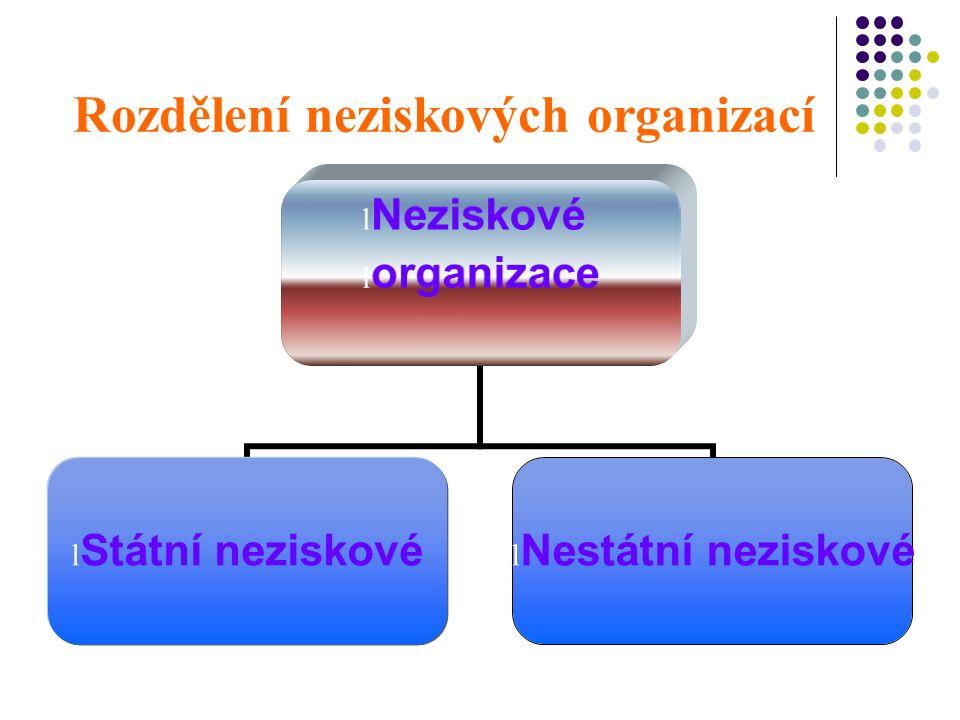 Rozdělení neziskových organizací Neziskové organizace Státní neziskové Nestátní neziskové